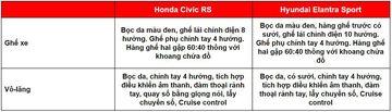 danhgiaxe.com noi that honda civic turbo vs hyundai elantra turbo 130011