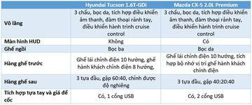 hyundai tucson vs mazda cx 5 1 112048