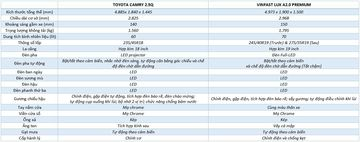 so sanh ngoai that toyota camry 2020 vs vinfast lux a20 2020 005208